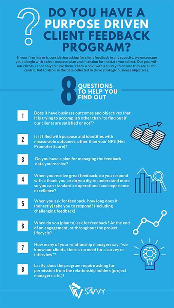 8 Questions to ask yourself to find out if you have a purpose driven client feedback and experience program
