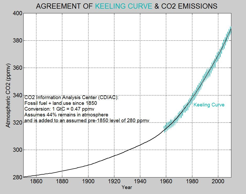 Multidecadal climate to within a millikelvin | Climate Etc