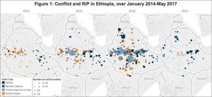 Figure1 Conflict Ethiopia Busby2