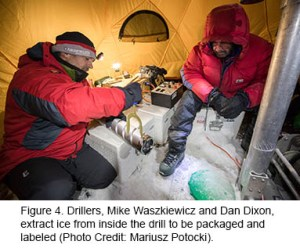 Figure 4: Drillers Extracting Ice.