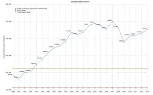 Canada_GHG_emissions_trend_1990-2013