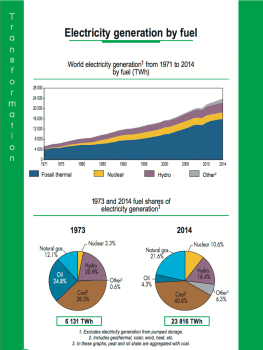 renewable-chart