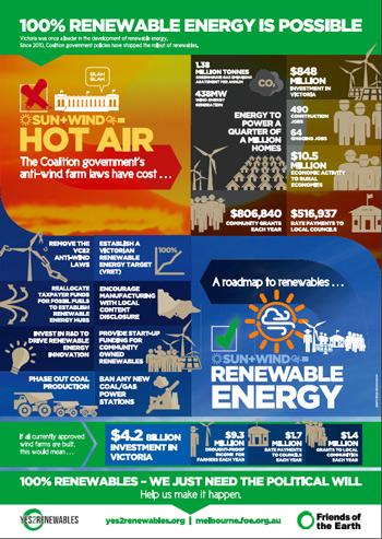 FoE-poster_renewables560