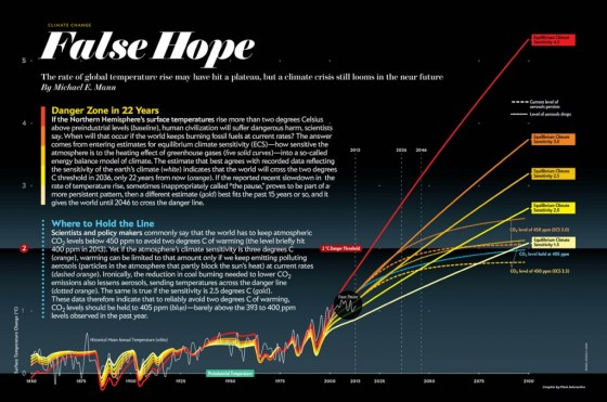 earth-will-cross-the-climate-danger-threshold-by-2036_large