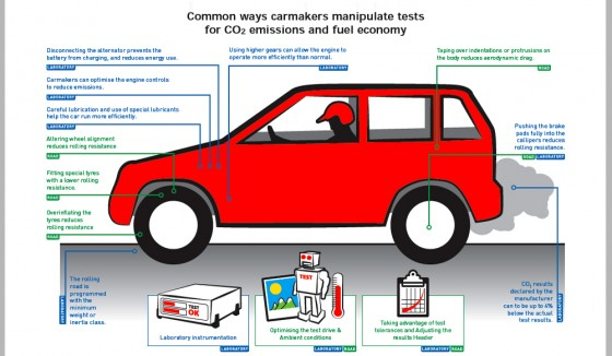 common-ways-to-manipulate-tests