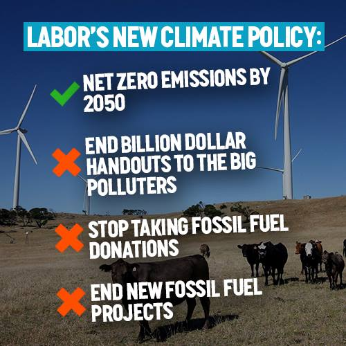 labors-climate-policy_350analysis