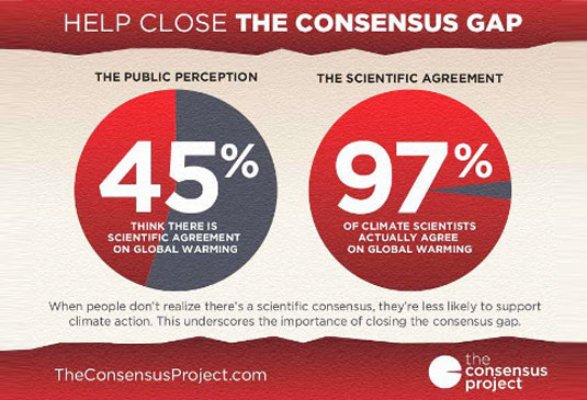 Consensus-climate-science-97