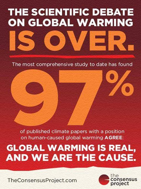 scientific debate on global warming is over