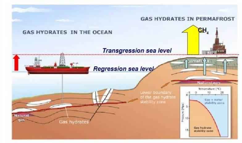 Arctic-shelf-hydrate-destabilization--Warm-climate-epoch