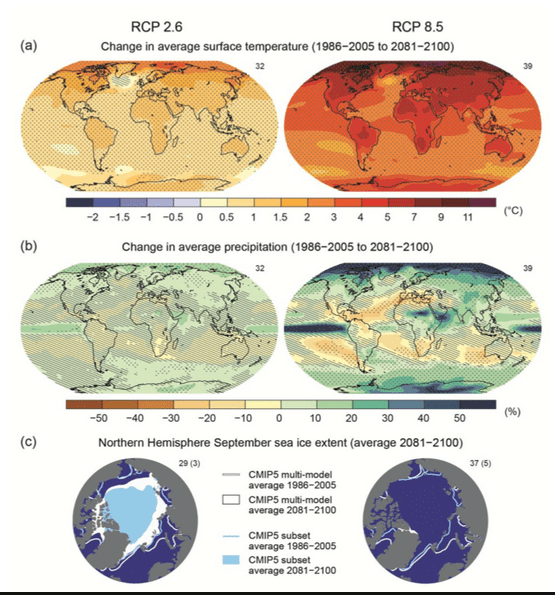 IPCC AR5 WG1 Surface temperature, precipitation, sea ice extent,