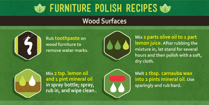 green-cleaning-furniture polish recipes