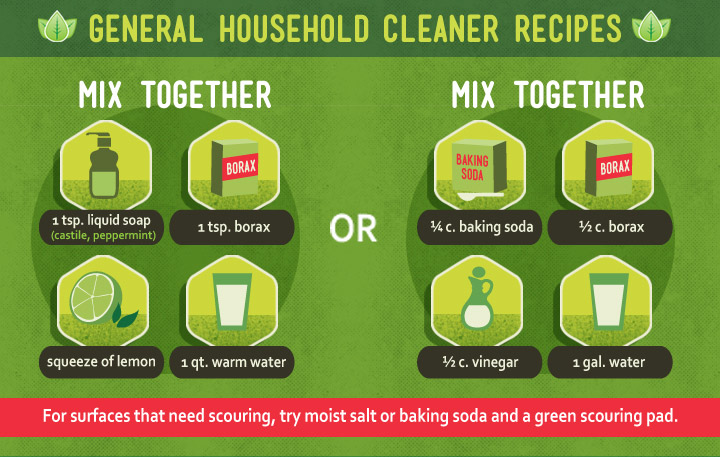 green-cleaning-general household cleaning recipes agents