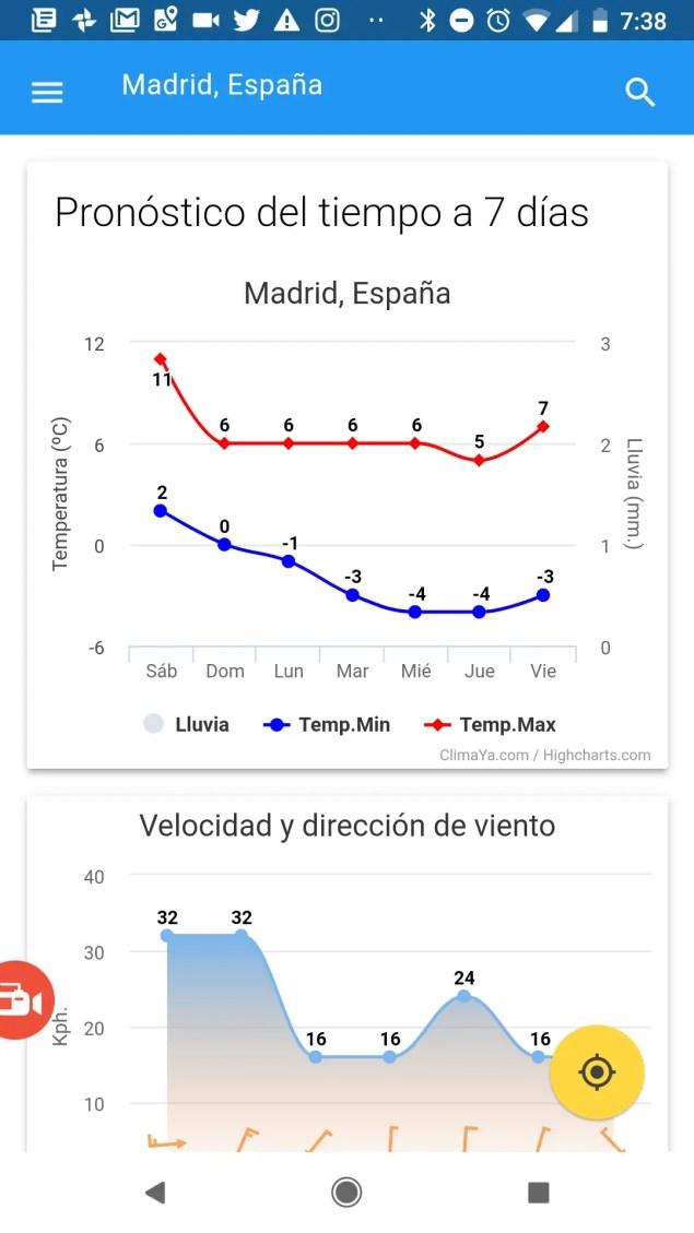 Desplome de temperaturas para Madrid durante esta semana