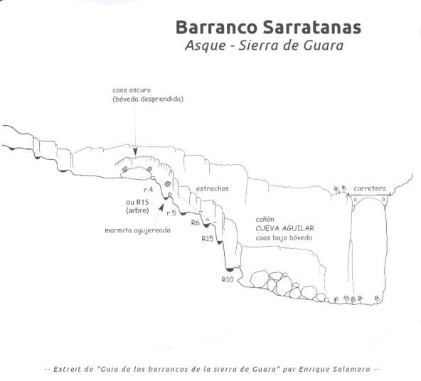 Sarratanas, Sierra de Guara 2