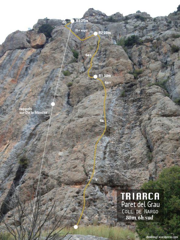topo de Triarca