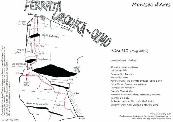 Urquiza-Olmo, Montrebeï 6