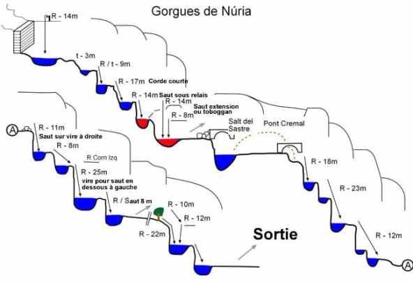 Gorges de Nuria, Catalunya 2