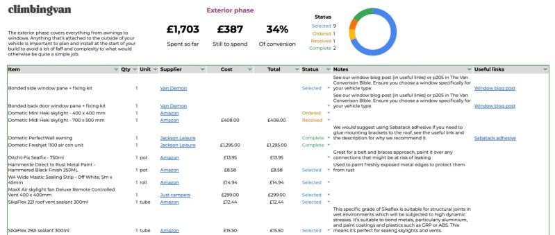 climbingvan shopping list tool van conversion spreadsheet campervan budget calculator