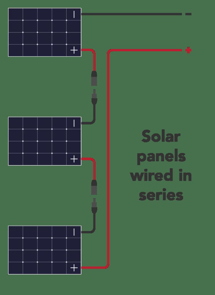 camper van solar panels wired in series camper van solar panel wiring diagram