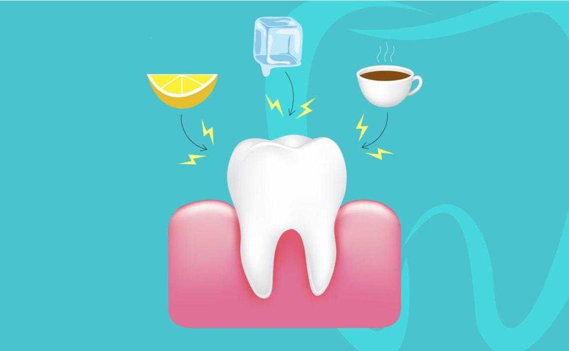 Dentes Sensíveis?