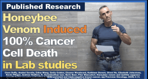Honeybee Venom Induced 100% Cancer Cell Death in Lab studies