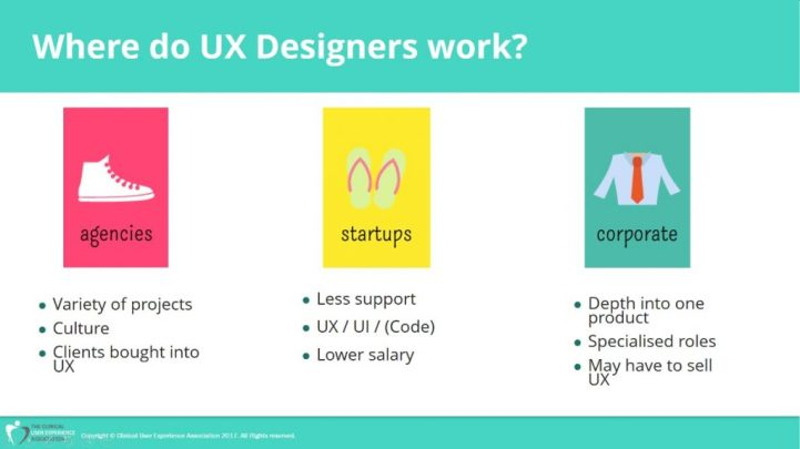 Where UX Designers can work