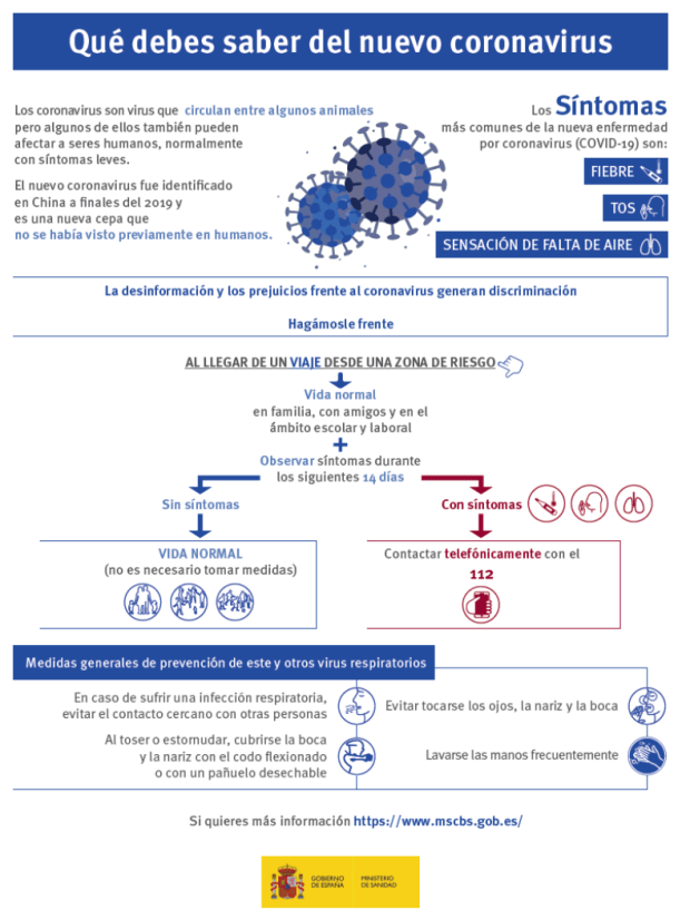 coronavirus - clinica de psicologia lopez y groba - psicologos gijon
