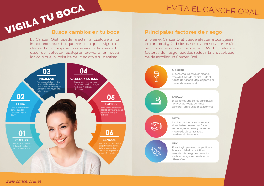 Diagnostico precoz del cáncer oral