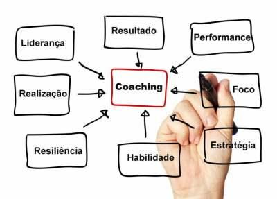 coaching-profissional coaching-profissional