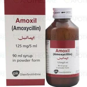 Amoxil Syp