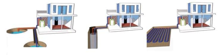 Printsip-raboty-geotermalnogo-nasosa.jpg