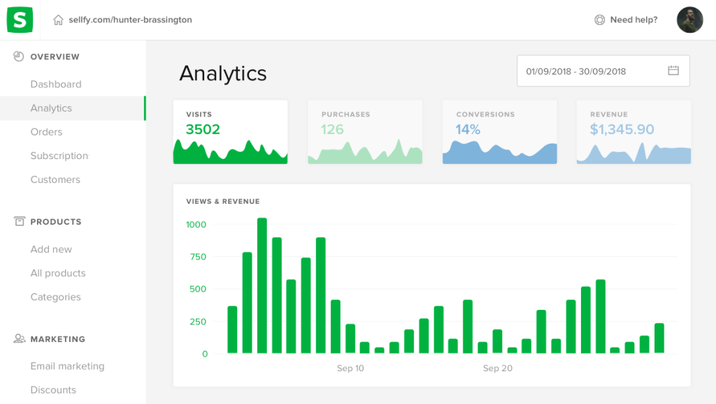 built in sales analysis dashboard