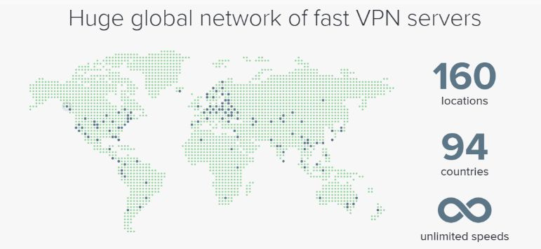 Global networks to make you access from anywhere