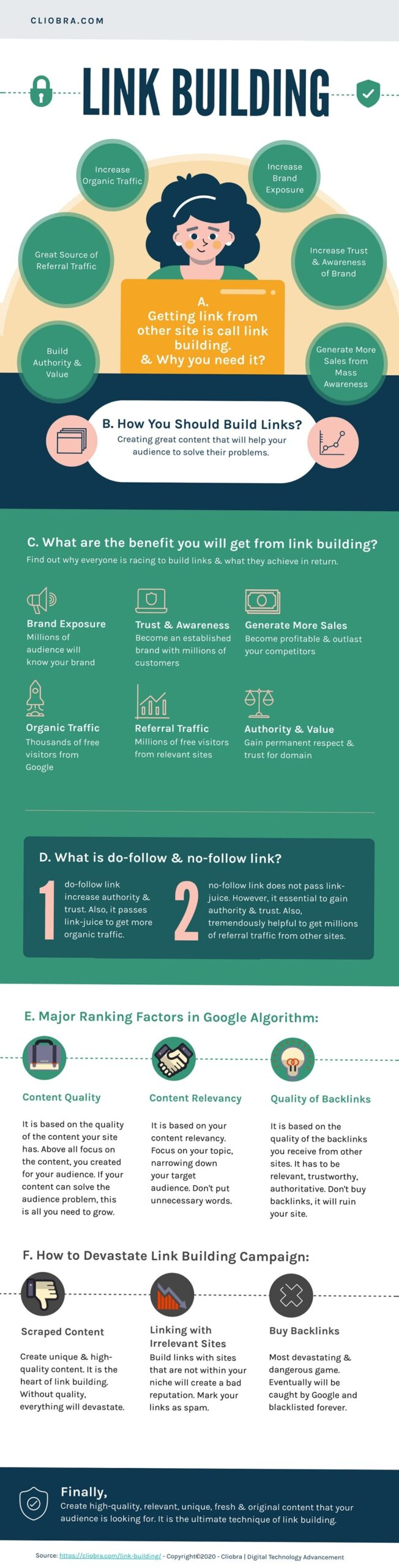 Why you should focus on link building? (Infographic)