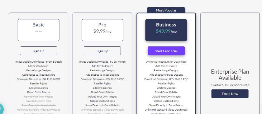 DesignWizard pricing plans