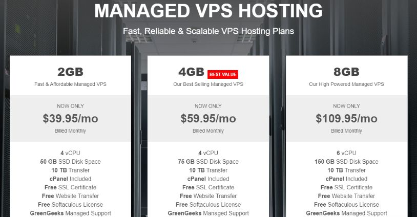 VPS Hosting started from only $39.95 per month