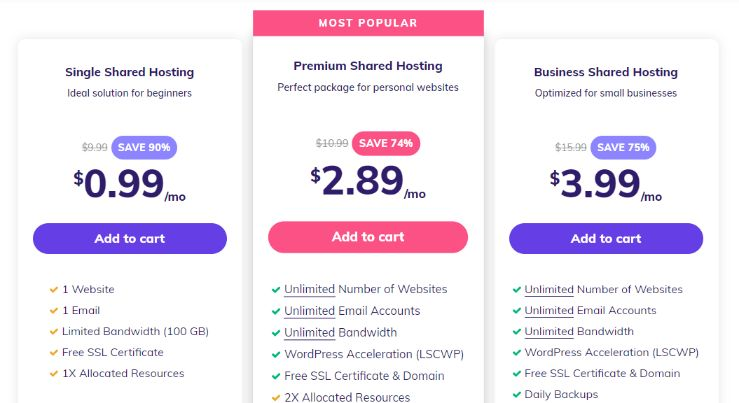 Shared Hosting started with $0.99 per month (Save 90%)