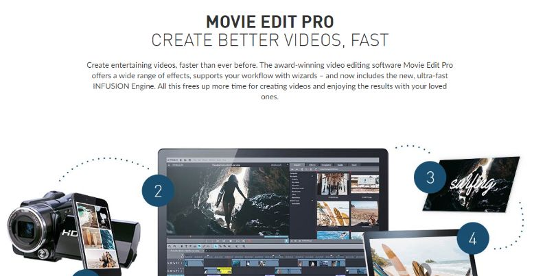 Magix Movie Edit Pro create better video fast