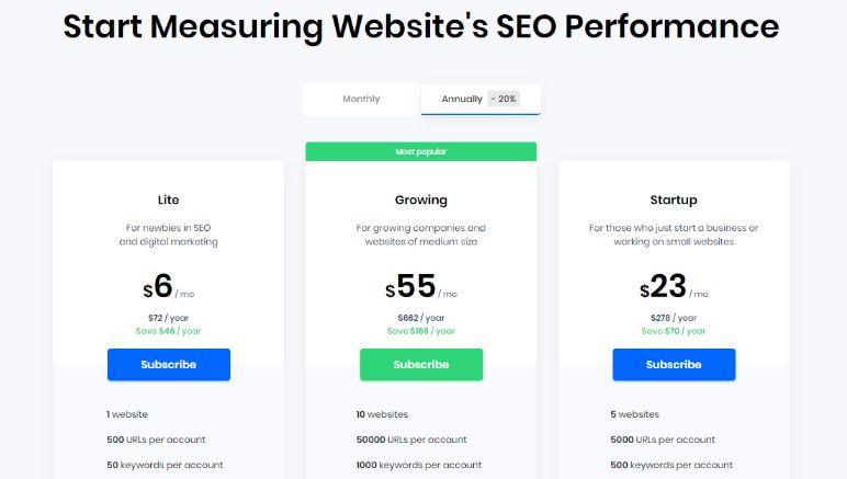 Sitechecker pricing model
