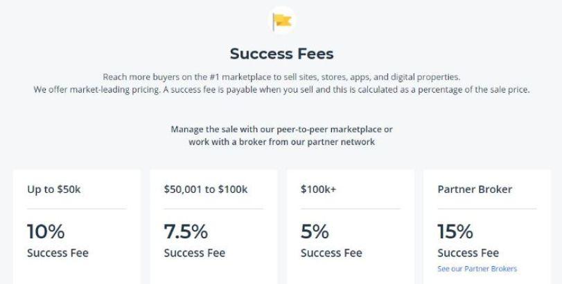 flippa pricing model