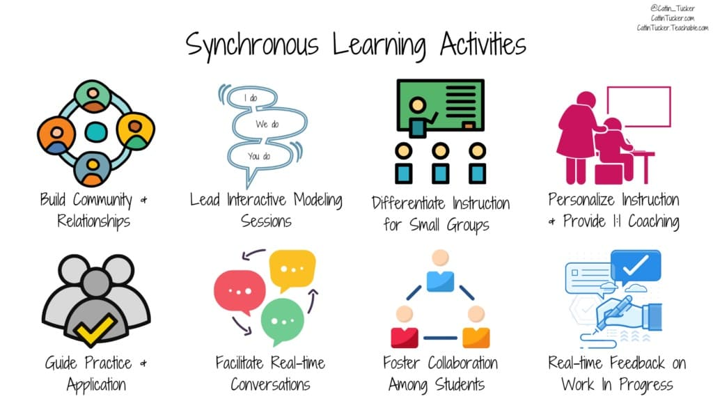 Synchronous learning method