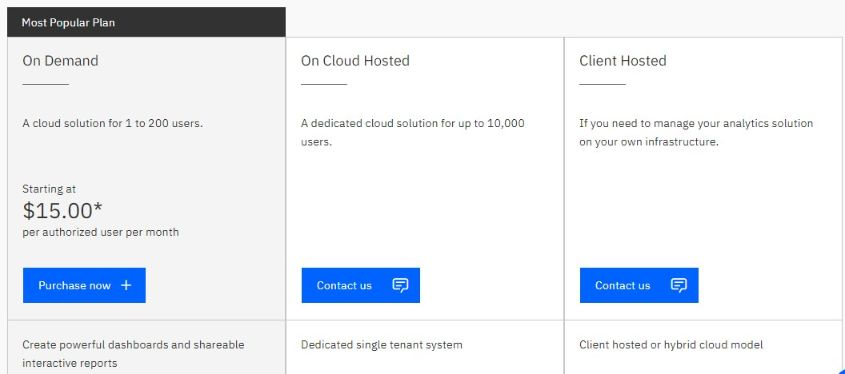 Cognos BI tool has several paid plan options to choose from. The cheapest option is client hosted plan.
