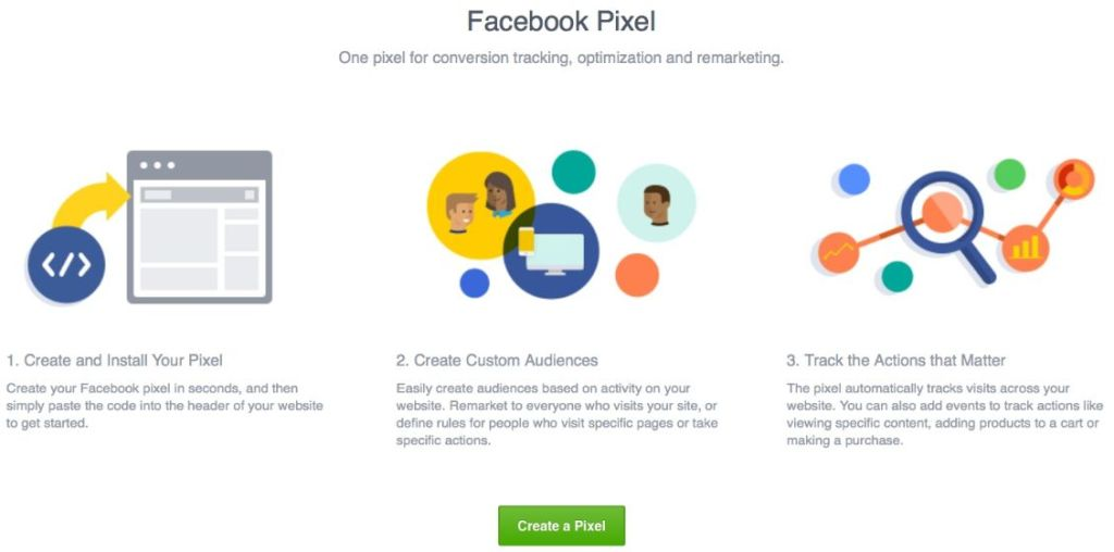 Utilize Facebook Pixel to track visitors from Facebook ads to your landing page.