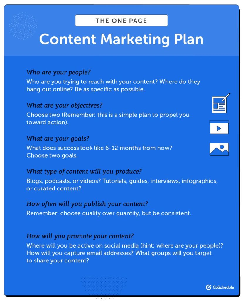 Content marketing plan is the best way to organize your team.