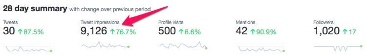 Social impression is the first metric you should well aware off.
