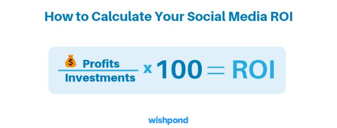 Calculate your social media ROI to understand your marketing performance.