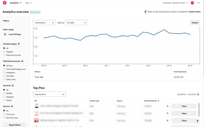 Pinterest built-in analytics is a powerful tool to analyze your audience and marketing performance.