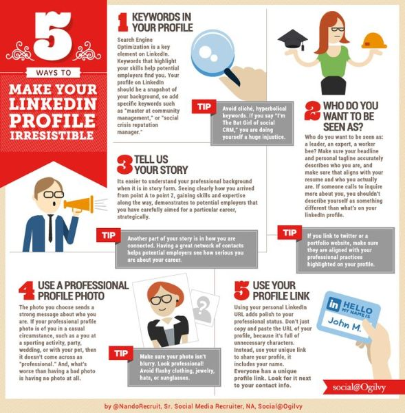 How to use LinkedIn profile for business (Infographic).