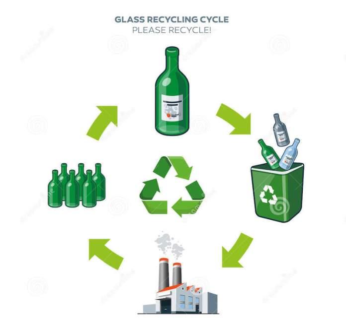 cliomakeup-packaging-prodotti-cosmetici-5-riciclare-vetro