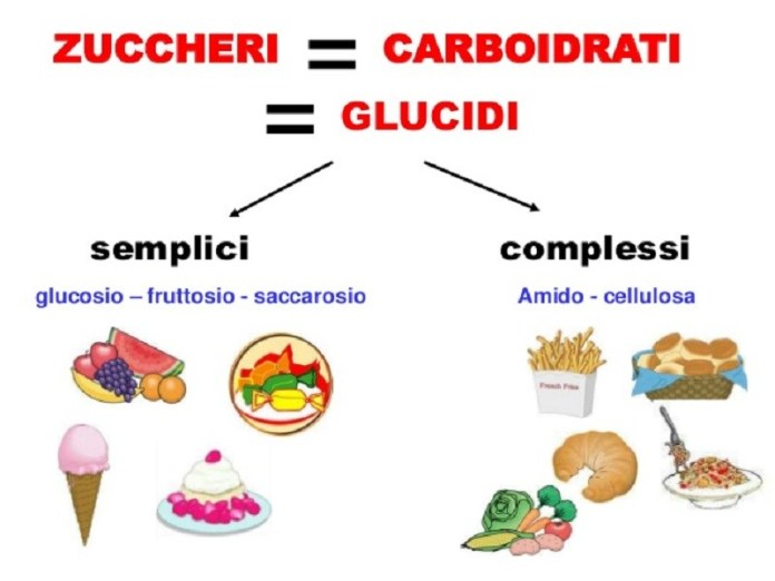 cliomakeup-dieta-senza-carboidrati-2-carboidrati-semplici-complessi